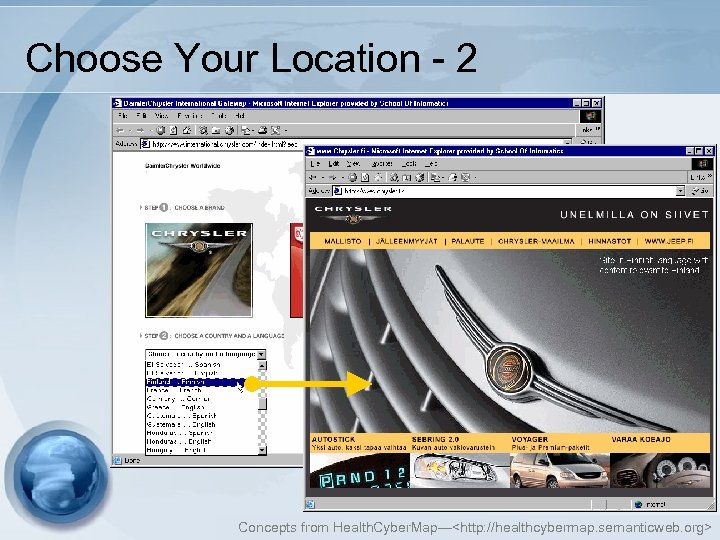Choose Your Location - 2 Concepts from Health. Cyber. Map—<http: //healthcybermap. semanticweb. org>