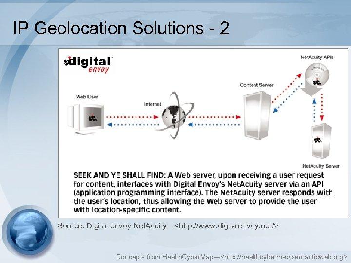 IP Geolocation Solutions - 2 Source: Digital envoy Net. Acuity—<http: //www. digitalenvoy. net/> Concepts