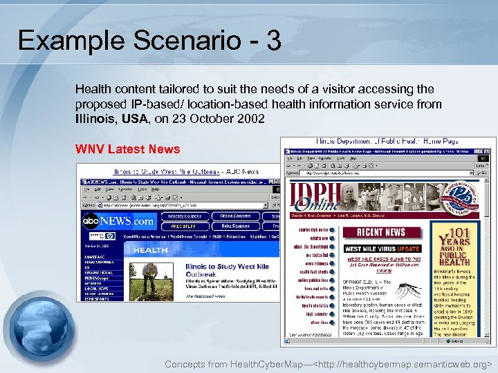 Example Scenario - 3 Health content tailored to suit the needs of a visitor