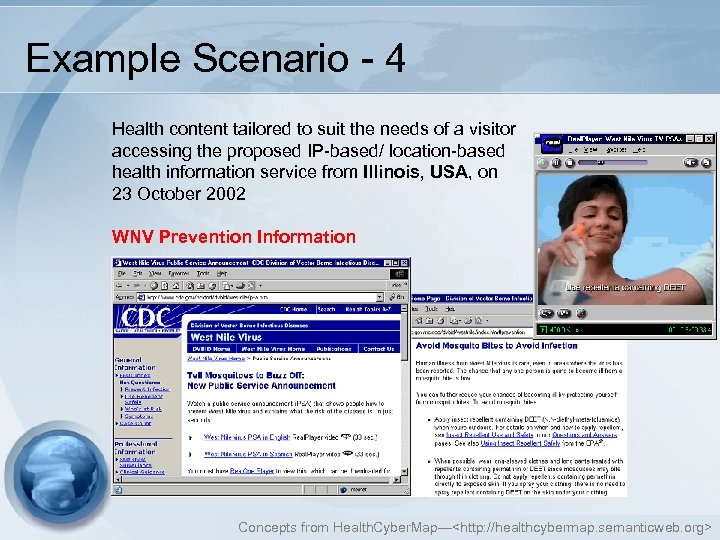 Example Scenario - 4 Health content tailored to suit the needs of a visitor