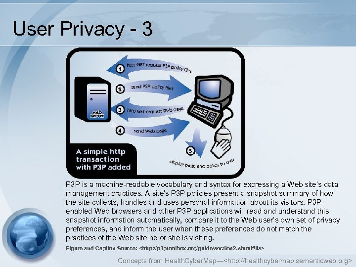 User Privacy - 3 P 3 P is a machine-readable vocabulary and syntax for