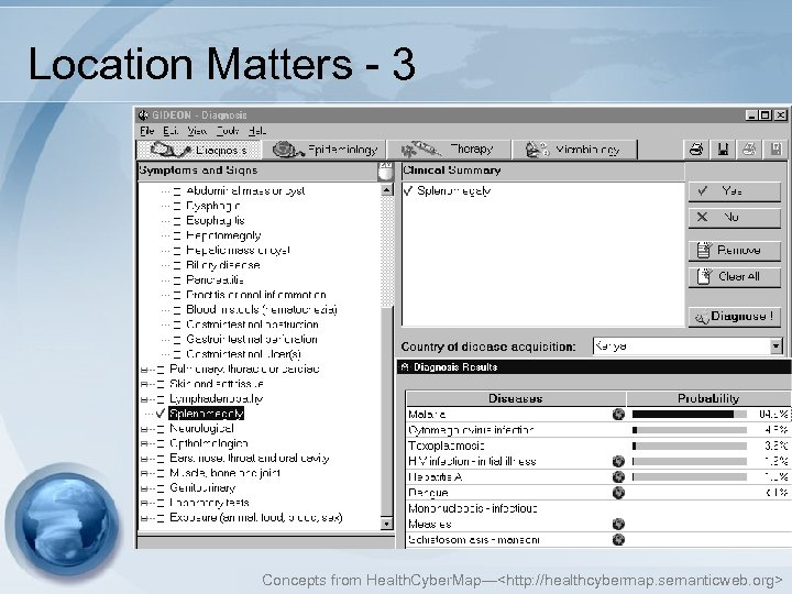 Location Matters - 3 Concepts from Health. Cyber. Map—<http: //healthcybermap. semanticweb. org>