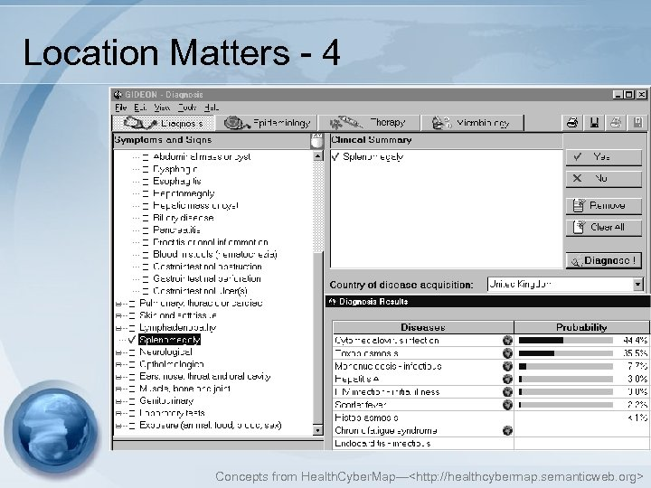 Location Matters - 4 Concepts from Health. Cyber. Map—<http: //healthcybermap. semanticweb. org>