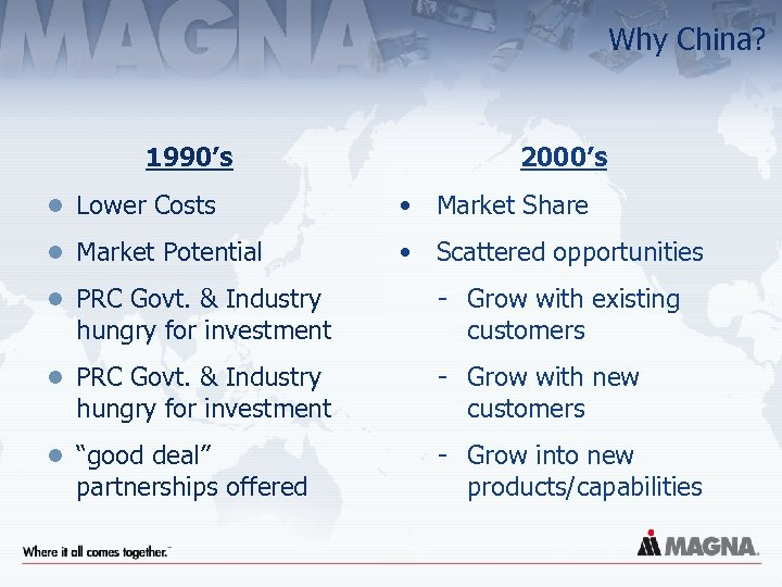 Why China? 1990's 2000's l Lower Costs • Market Share l Market Potential •
