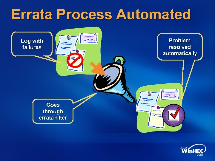 Errata Process Automated Log with failures Goes through errata filter Problem resolved automatically
