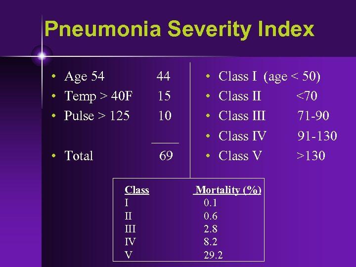 Pneumonia Severity Index • Age 54 • Temp > 40 F • Pulse >