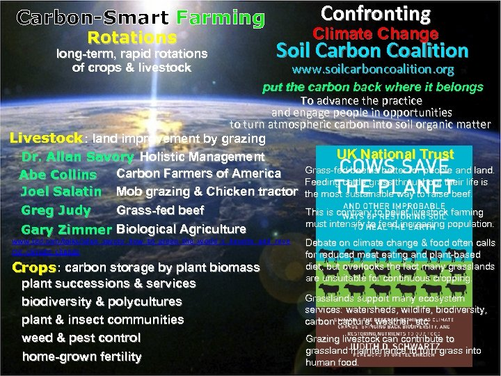 Confronting Carbon-Smart Farming Rotations long-term, rapid rotations of crops & livestock Climate Change Soil