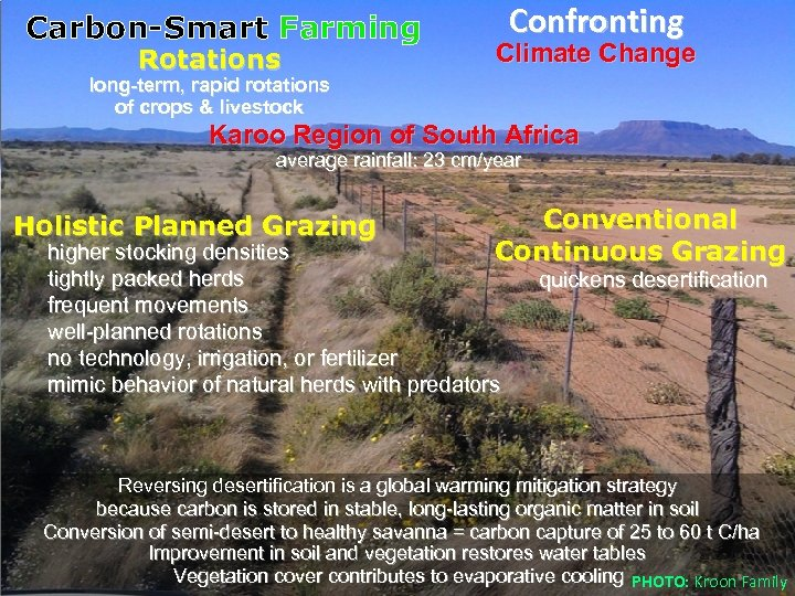 Carbon-Smart Farming Rotations Confronting Climate Change long-term, rapid rotations of crops & livestock Karoo