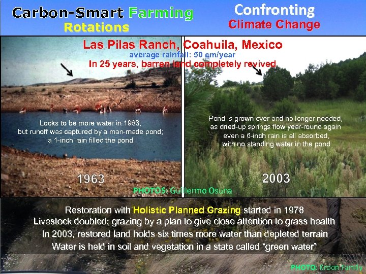 Confronting Carbon-Smart Farming Climate Change Rotations long-term, rapid rotations Las Pilas Ranch, Coahuila, Mexico