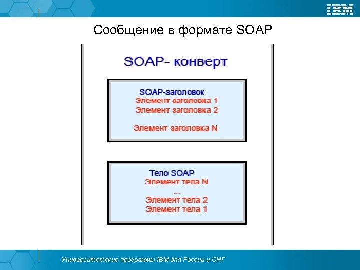 Сообщение в формате SOAP Университетские программы IBM для России и СНГ