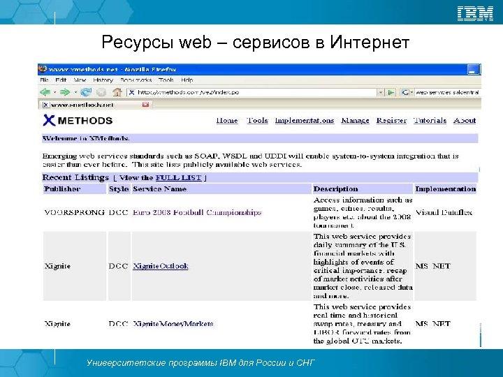 Ресурсы web – сервисов в Интернет Университетские программы IBM для России и СНГ