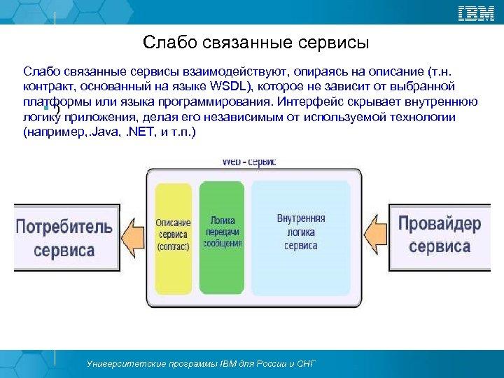 Слабо связанные сервисы взаимодействуют, опираясь на описание (т. н. контракт, основанный на языке WSDL),