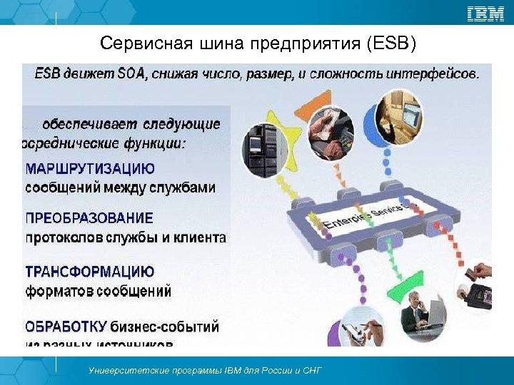 Сервисная шина предприятия (ESB) Университетские программы IBM для России и СНГ