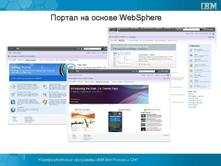 Портал на основе Web. Sphere Оболочка для создания композитных приложений/ сводных данных о бизнеспроцессах