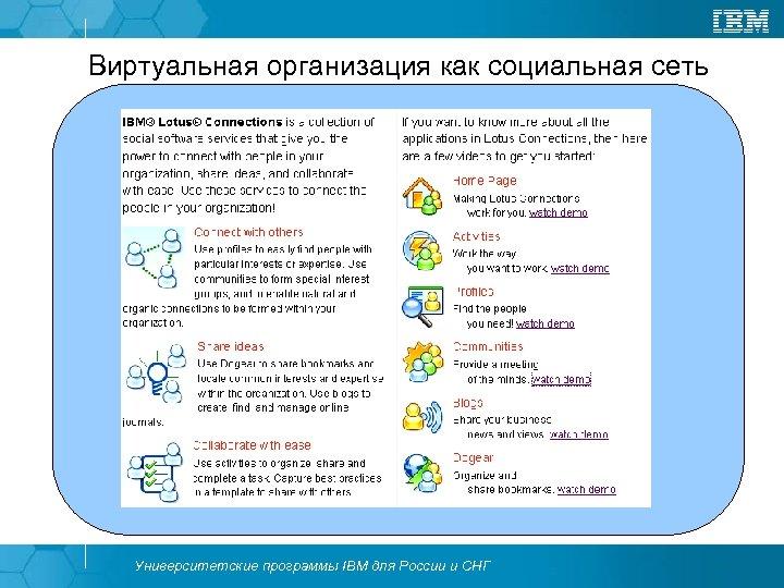 Виртуальная организация как социальная сеть Университетские программы IBM для России и СНГ