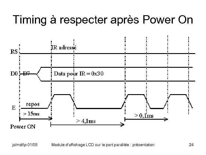 Timing à respecter après Power On jc/md/lp-01/05 Module d'affichage LCD sur le port parallèle