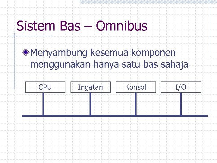Sistem Bas – Omnibus Menyambung kesemua komponen menggunakan hanya satu bas sahaja CPU Ingatan