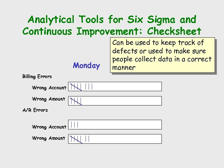 Analytical Tools for Six Sigma and Continuous Improvement: Checksheet Monday Billing Errors Wrong Account