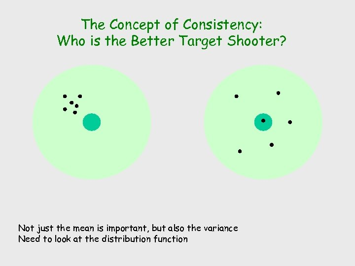The Concept of Consistency: Who is the Better Target Shooter? Not just the mean