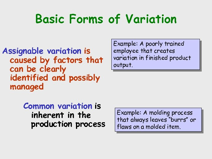 Basic Forms of Variation Assignable variation is caused by factors that can be clearly