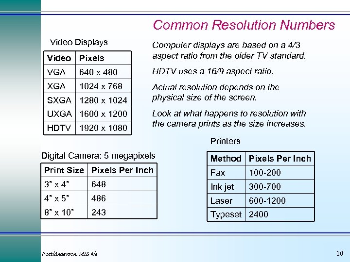 Common Resolution Numbers Video Displays Video Pixels Computer displays are based on a 4/3