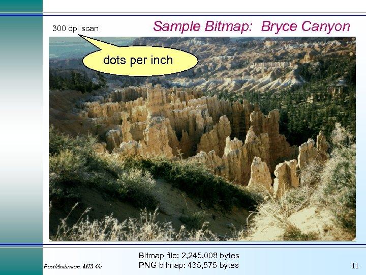 300 dpi scan Sample Bitmap: Bryce Canyon dots per inch Post/Anderson, MIS 4/e Bitmap