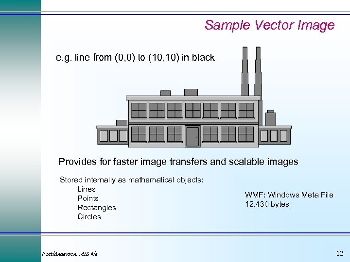 Sample Vector Image e. g. line from (0, 0) to (10, 10) in black