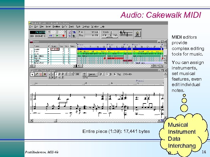 Audio: Cakewalk MIDI editors provide complex editing tools for music. You can assign instruments,