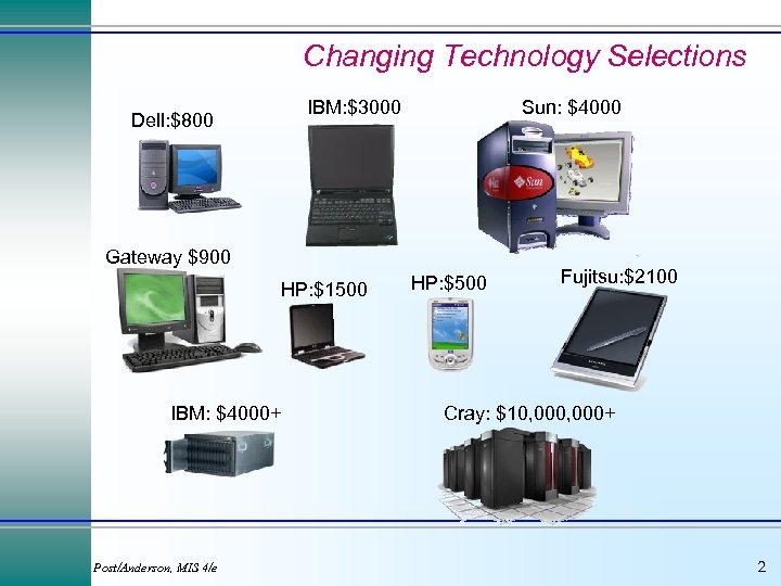 Changing Technology Selections IBM: $3000 Dell: $800 Sun: $4000 Gateway $900 HP: $1500 IBM:
