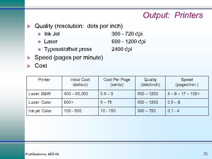 Output: Printers Ø Quality (resolution: dots per inch) v v v Ø Ø Ink