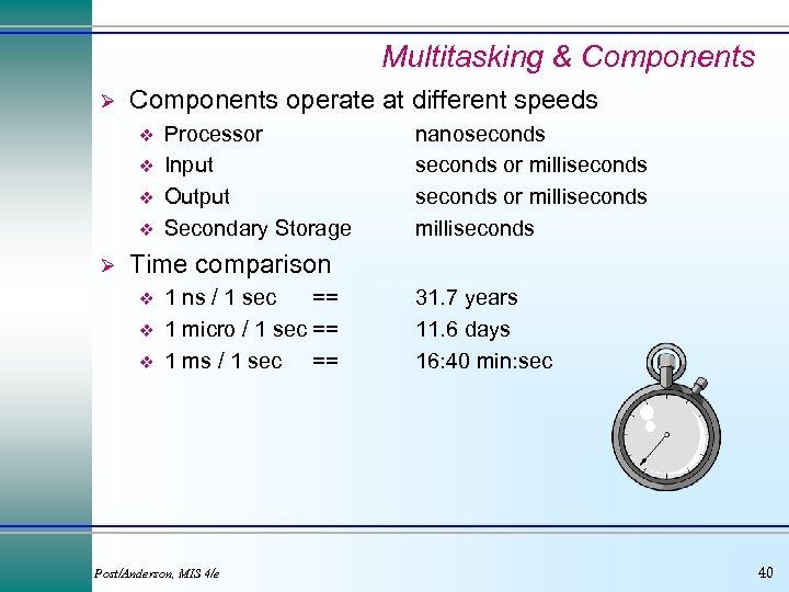 Multitasking & Components Ø Components operate at different speeds v v Ø Processor Input