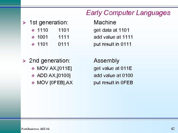 Early Computer Languages Ø 1 st generation: v v v Ø 1110 1001 1101