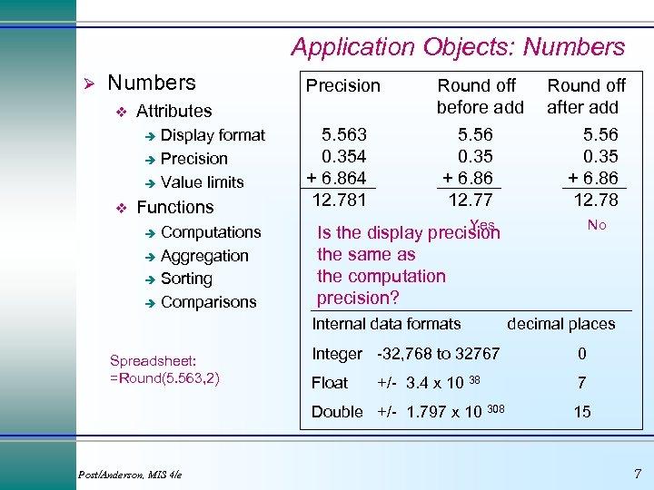 Application Objects: Numbers Ø Numbers v Attributes Display format è Precision è Value limits