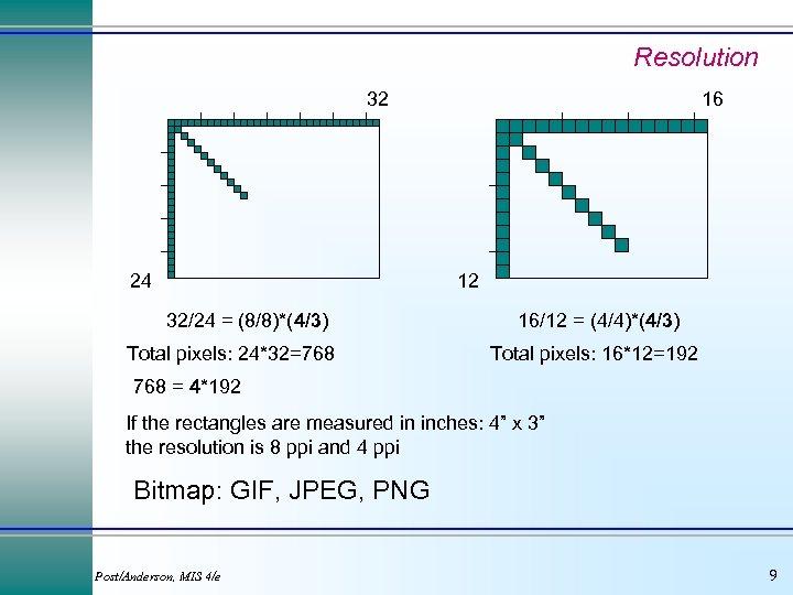 Resolution 32 24 16 12 32/24 = (8/8)*(4/3) Total pixels: 24*32=768 16/12 = (4/4)*(4/3)