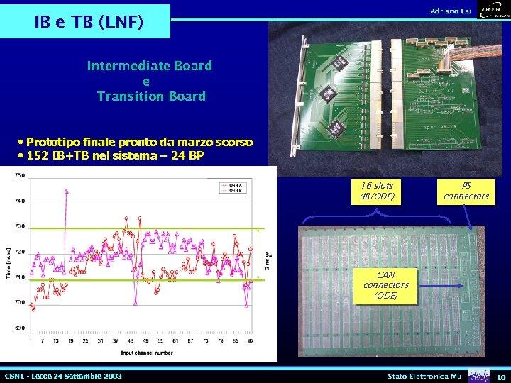 Adriano Lai IB e TB (LNF) Intermediate Board e Transition Board • Prototipo finale