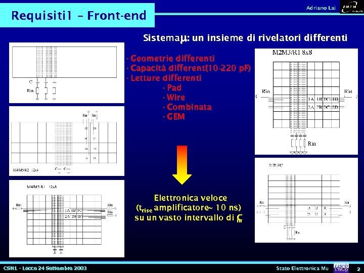 Requisiti 1 – Front-end Adriano Lai Sistema m: un insieme di rivelatori differenti •