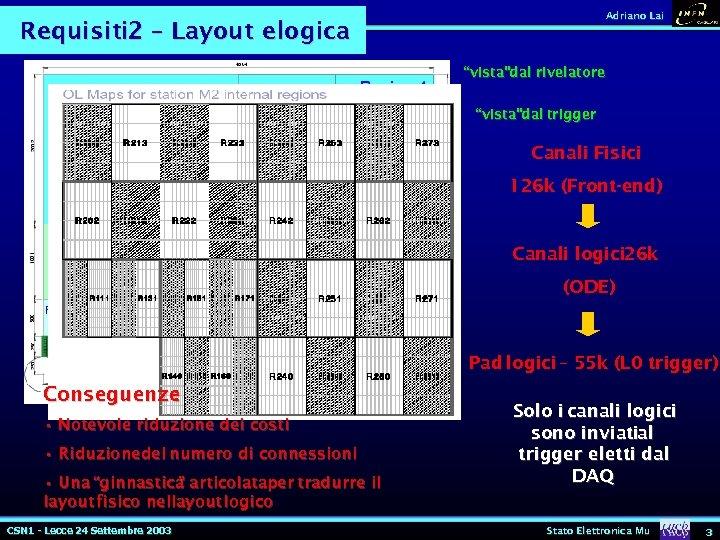 "Adriano Lai Requisiti 2 – Layout e logica ""vista""dal rivelatore ""vista""dal trigger Canali Fisici"
