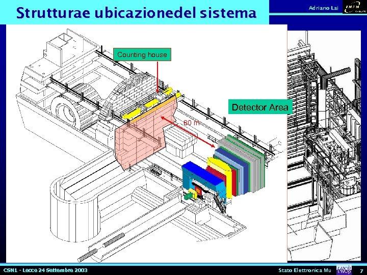 Strutturae ubicazionedel sistema Adriano Lai Muon filters Crates Counting house Detector Area 80 m
