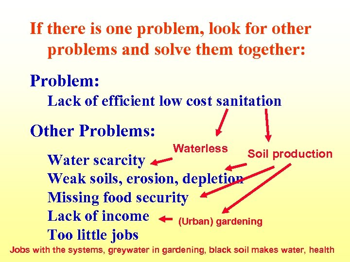 If there is one problem, look for other problems and solve them together: Problem: