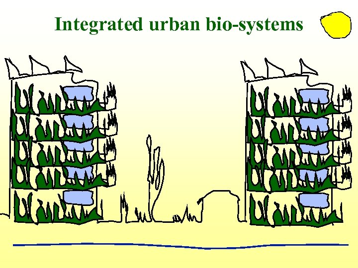 Integrated urban bio-systems