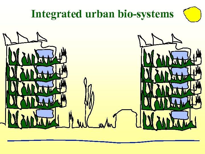 Integrated urban bio-systems