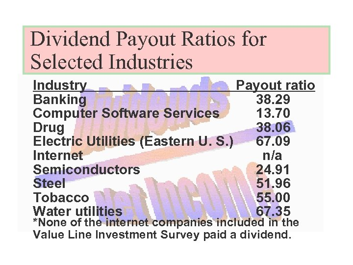 Dividend Payout Ratios for Selected Industries Industry Payout ratio Banking 38. 29 Computer Software
