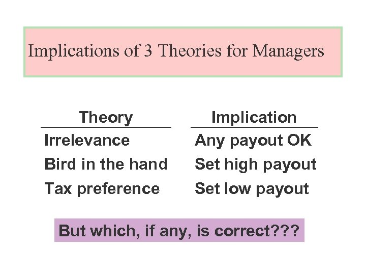 Implications of 3 Theories for Managers Theory Irrelevance Bird in the hand Implication Any