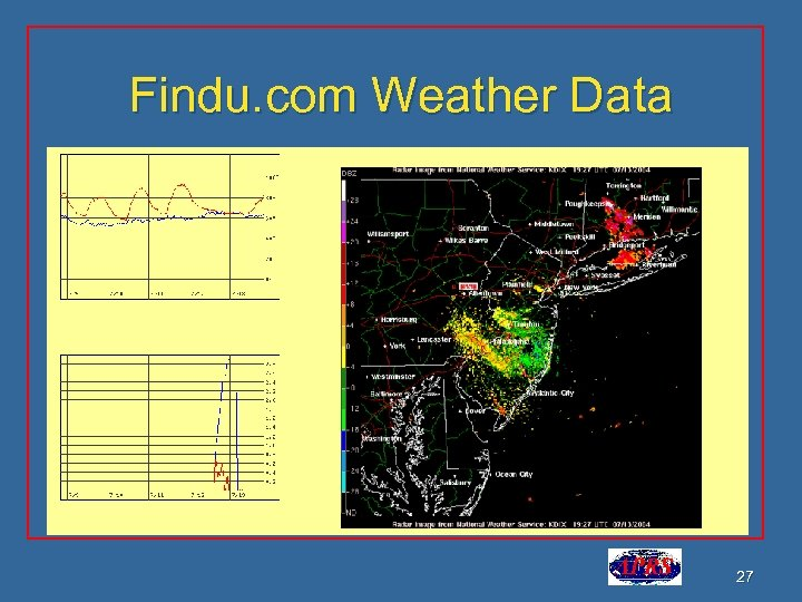 Findu. com Weather Data 27