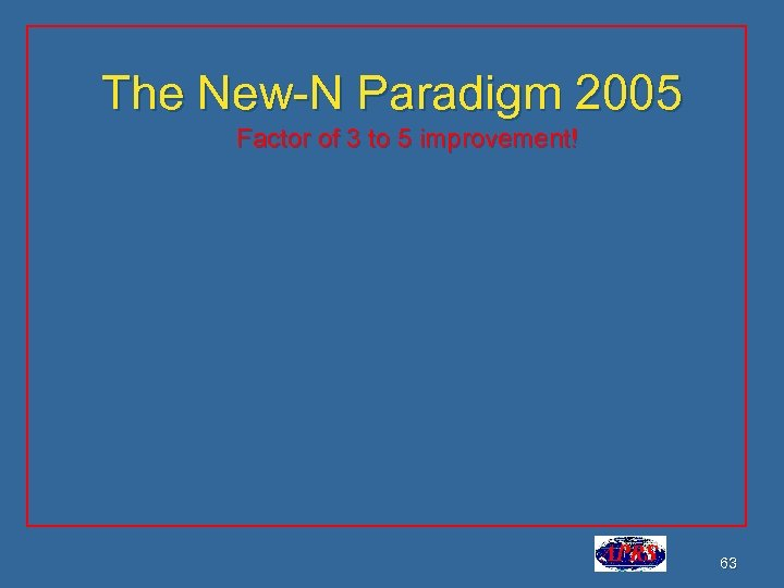The New-N Paradigm 2005 Factor of 3 to 5 improvement! 63