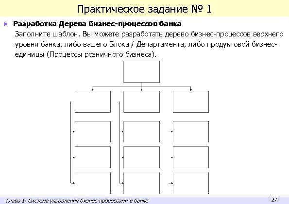 Практическое задание № 1 ► Разработка Дерева бизнес-процессов банка Заполните шаблон. Вы можете разработать