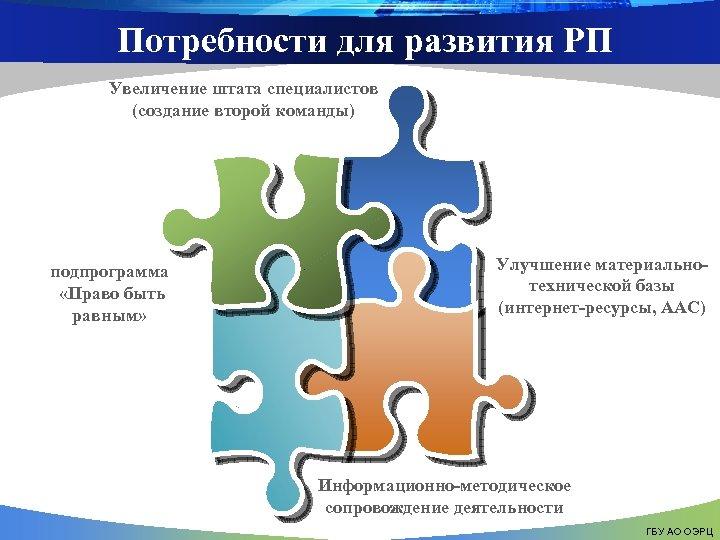 Потребности для развития РП Увеличение штата специалистов (создание второй команды) подпрограмма «Право быть равным»