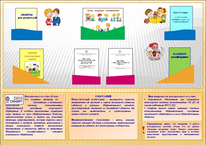 АНКЕТЫ для родителей БЛОКНОТ для наблюдения Методическое пособие «Успех 2+» содержит материал по организации
