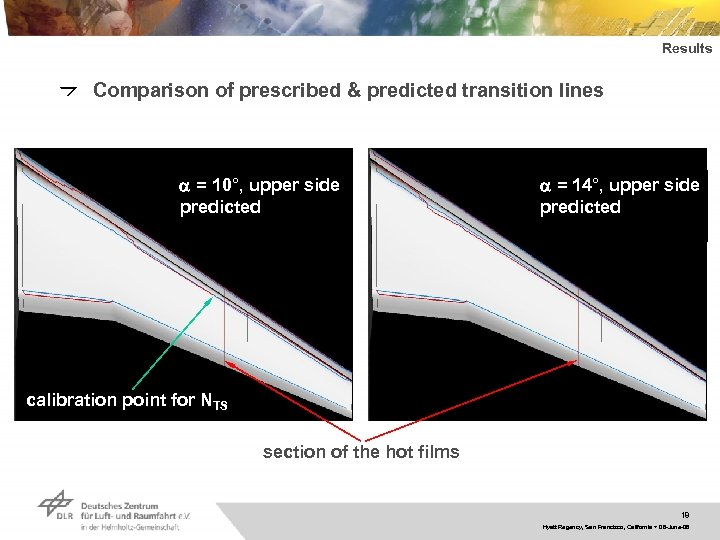 Results Comparison of prescribed & predicted transition lines a = 10°, upper side predicted