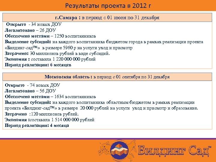 Результаты проекта в 2012 г г. Самара : в период с 01 июня по